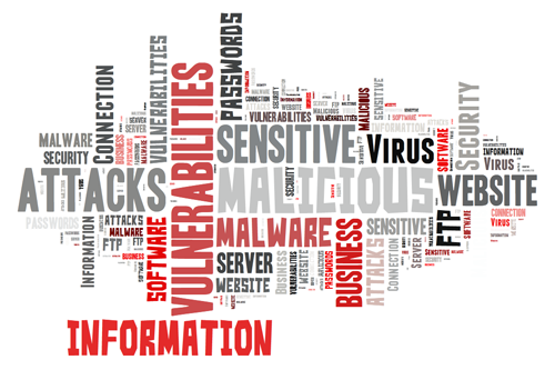 Is Your Website Protected From Malware? Featured Image