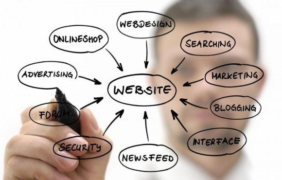 3 Reasons Your Website Should be the Center of Your Marketing Universe Featured Image