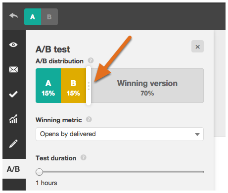 A/B Testing Your Way To More Revenue Featured Image